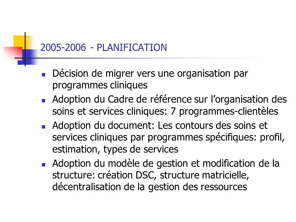 2005-2006 - PLANIFICATION Décision de migrer vers une organisation par programmes cliniques.