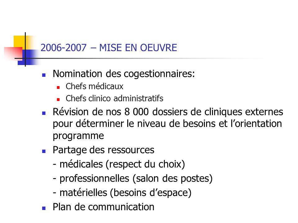 Nomination des cogestionnaires: