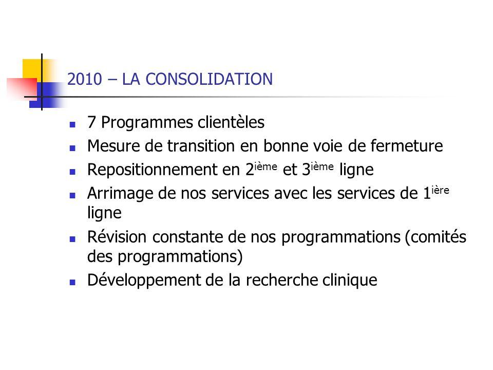 2010 – LA CONSOLIDATION 7 Programmes clientèles. Mesure de transition en bonne voie de fermeture. Repositionnement en 2ième et 3ième ligne.