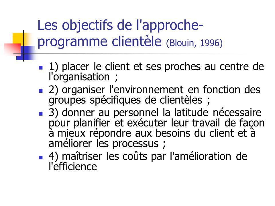 Les objectifs de l approche-programme clientèle (Blouin, 1996)