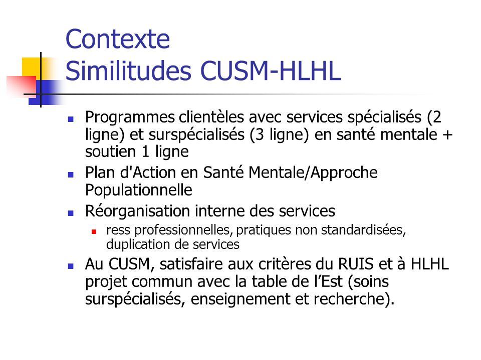 Contexte Similitudes CUSM-HLHL