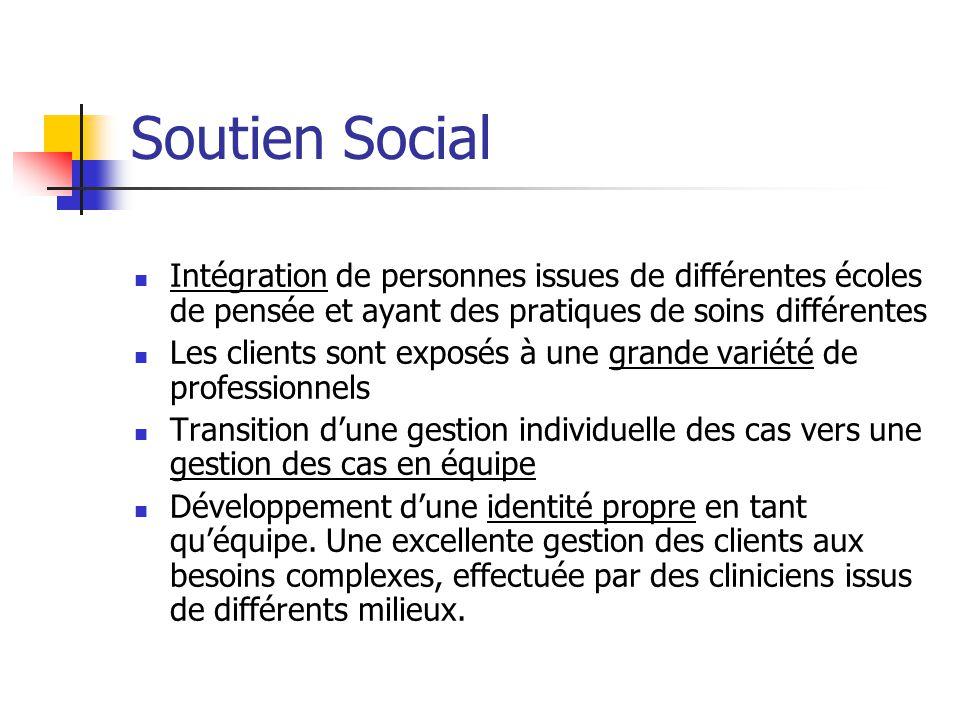 Soutien Social Intégration de personnes issues de différentes écoles de pensée et ayant des pratiques de soins différentes.