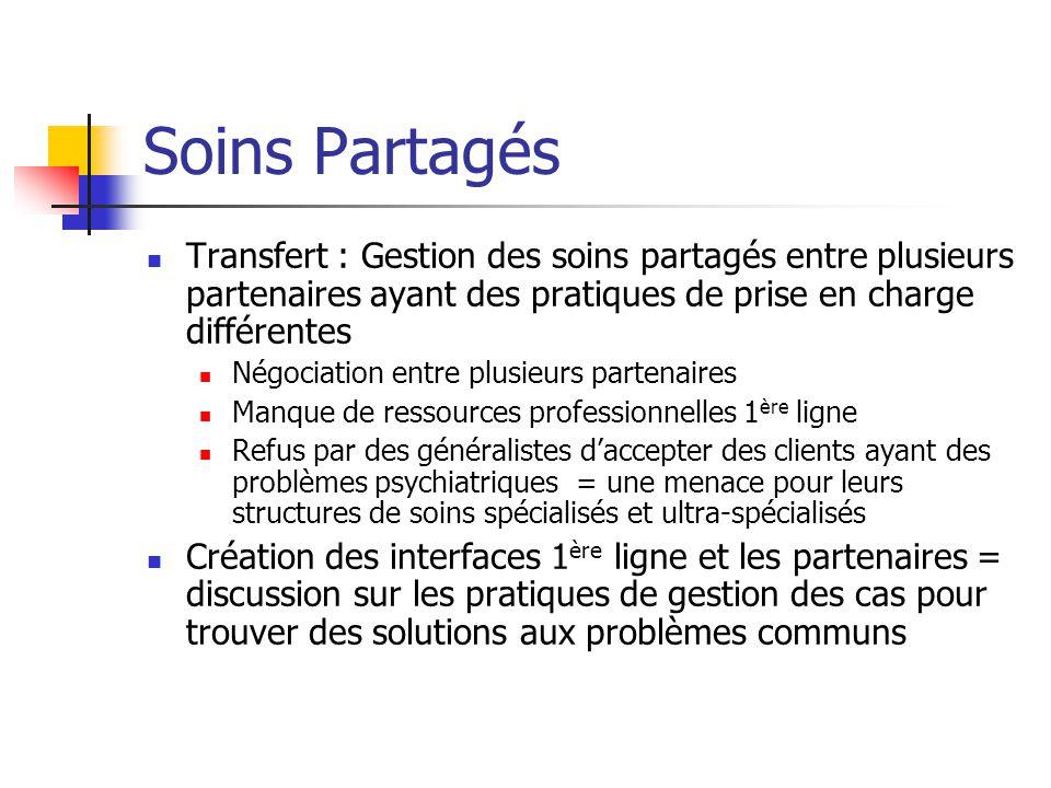 Soins Partagés Transfert : Gestion des soins partagés entre plusieurs partenaires ayant des pratiques de prise en charge différentes.