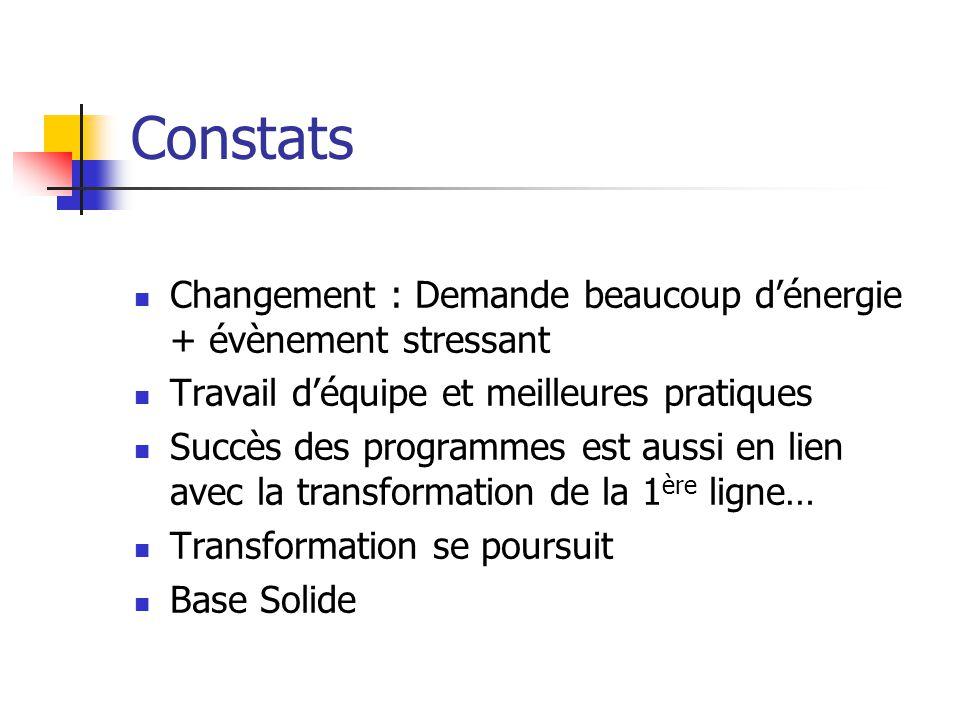 Constats Changement : Demande beaucoup d'énergie + évènement stressant