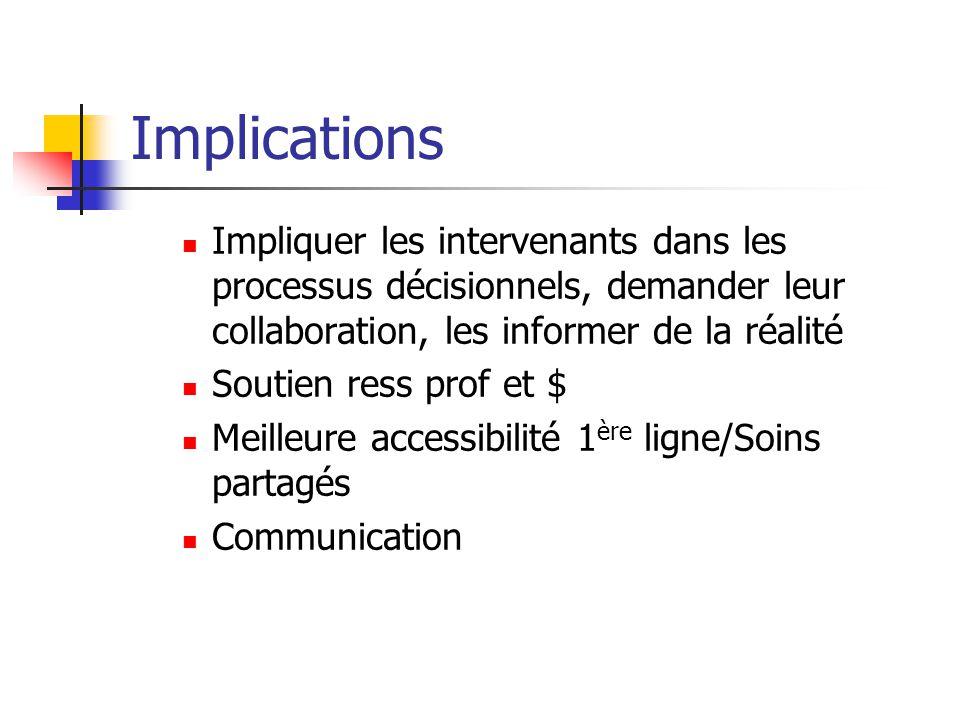 Implications Impliquer les intervenants dans les processus décisionnels, demander leur collaboration, les informer de la réalité.