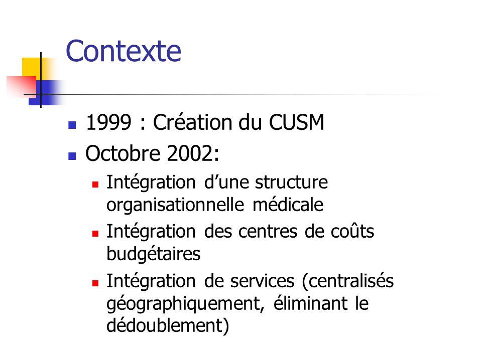 Contexte 1999 : Création du CUSM Octobre 2002: