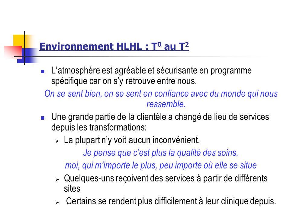 Environnement HLHL : T0 au T2