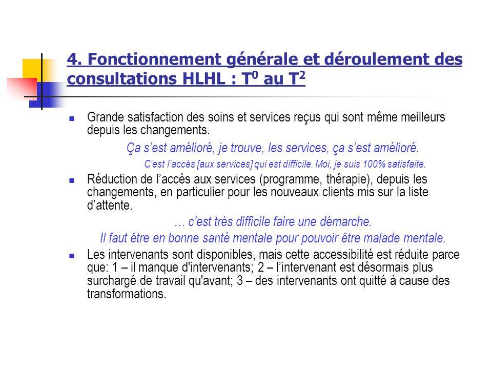 4. Fonctionnement générale et déroulement des consultations HLHL : T0 au T2