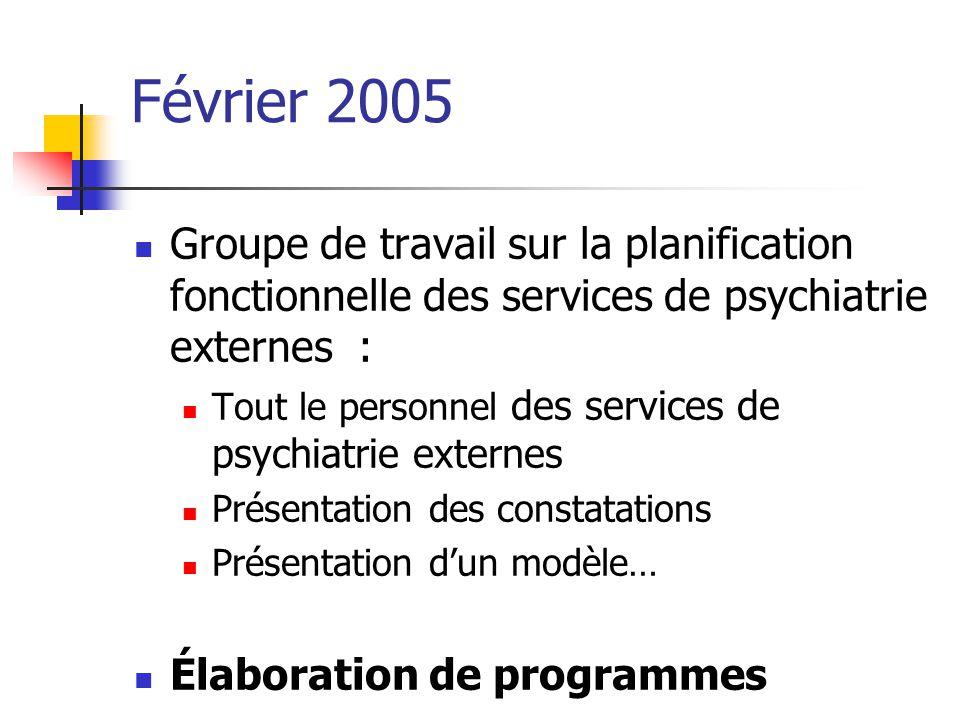 Février 2005 Groupe de travail sur la planification fonctionnelle des services de psychiatrie externes :