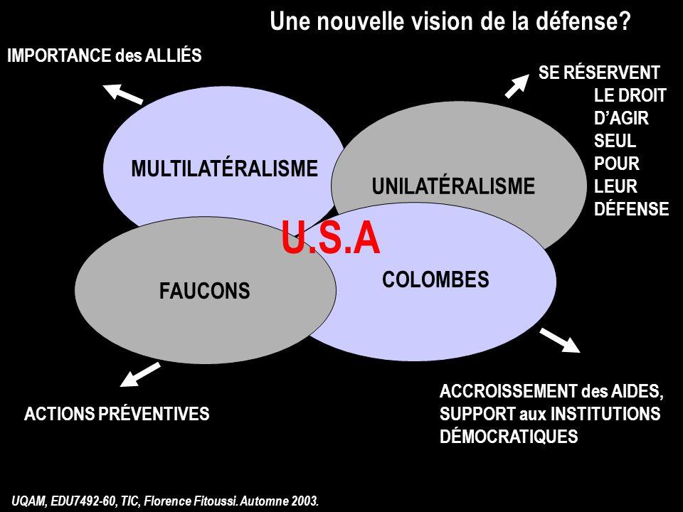 U.S.A Une nouvelle vision de la défense MULTILATÉRALISME