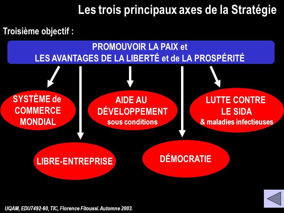 TLes trois principaux axes de la Stratégie