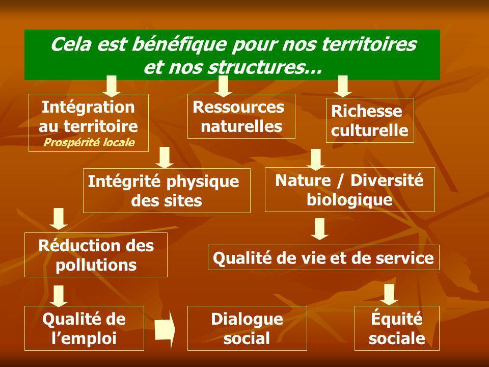 Cela est bénéfique pour nos territoires et nos structures...