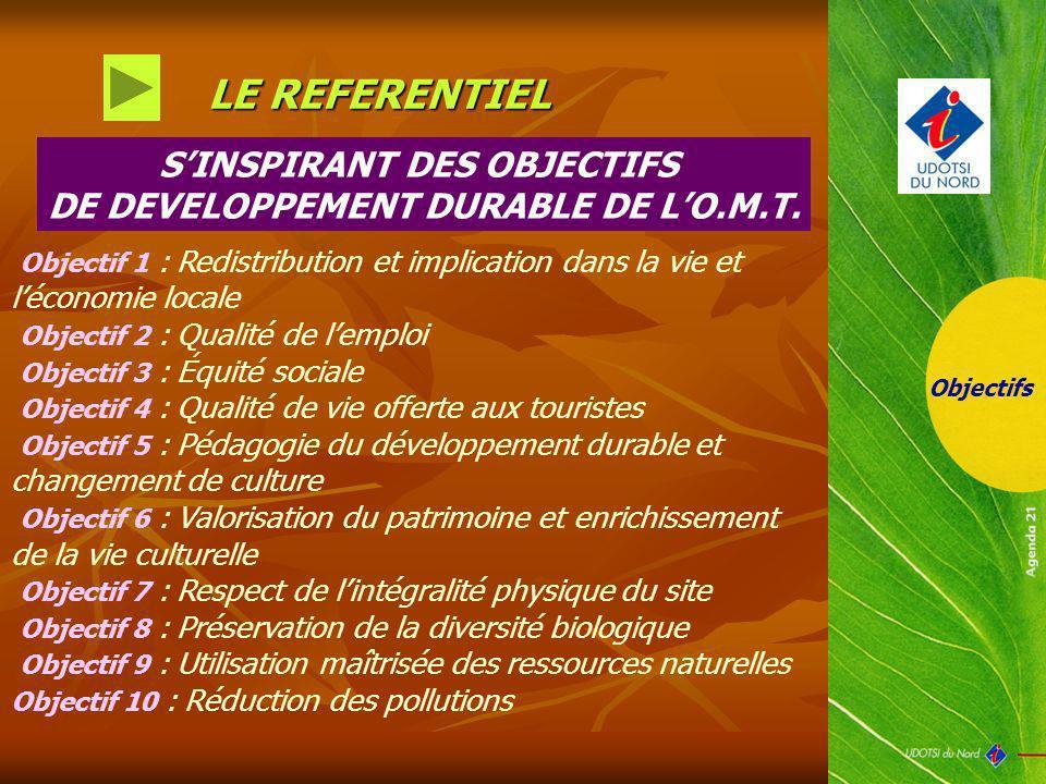 S'INSPIRANT DES OBJECTIFS DE DEVELOPPEMENT DURABLE DE L'O.M.T.