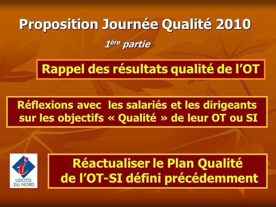 Proposition Journée Qualité 2010