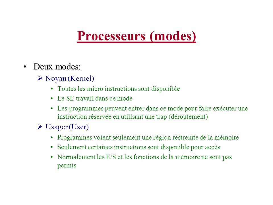 Processeurs (modes) Deux modes: Noyau (Kernel) Usager (User)
