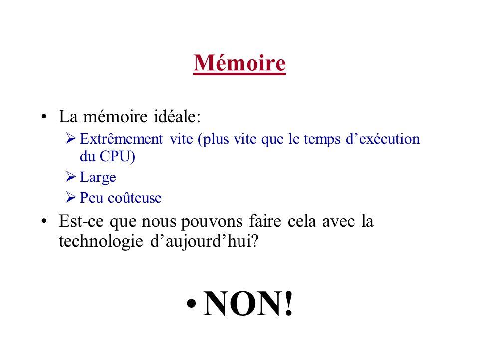 NON! Mémoire La mémoire idéale: