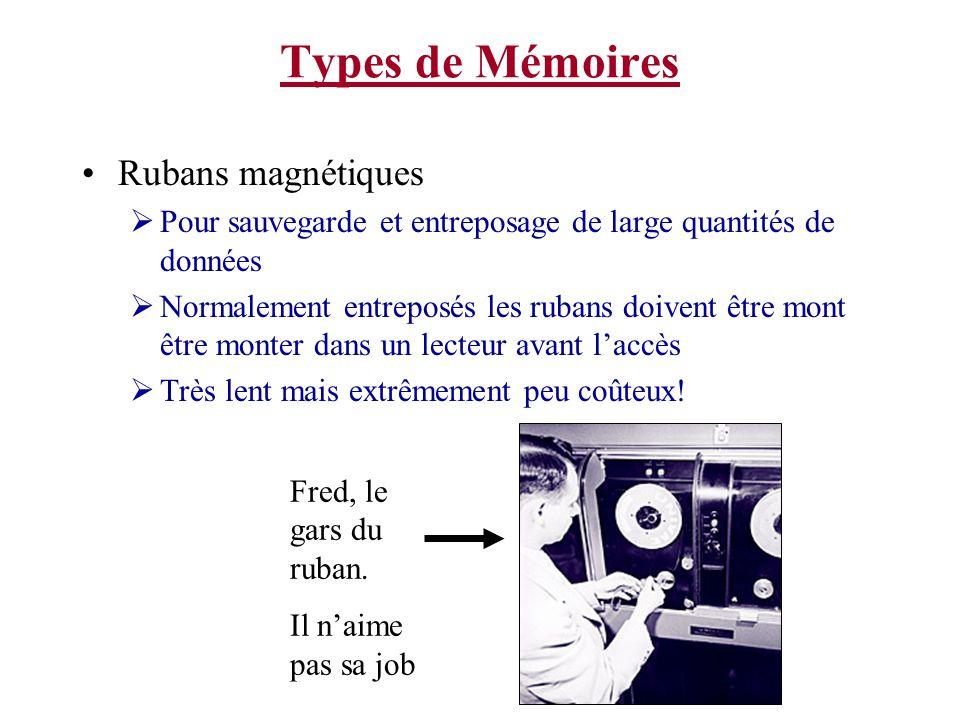 Types de Mémoires Rubans magnétiques