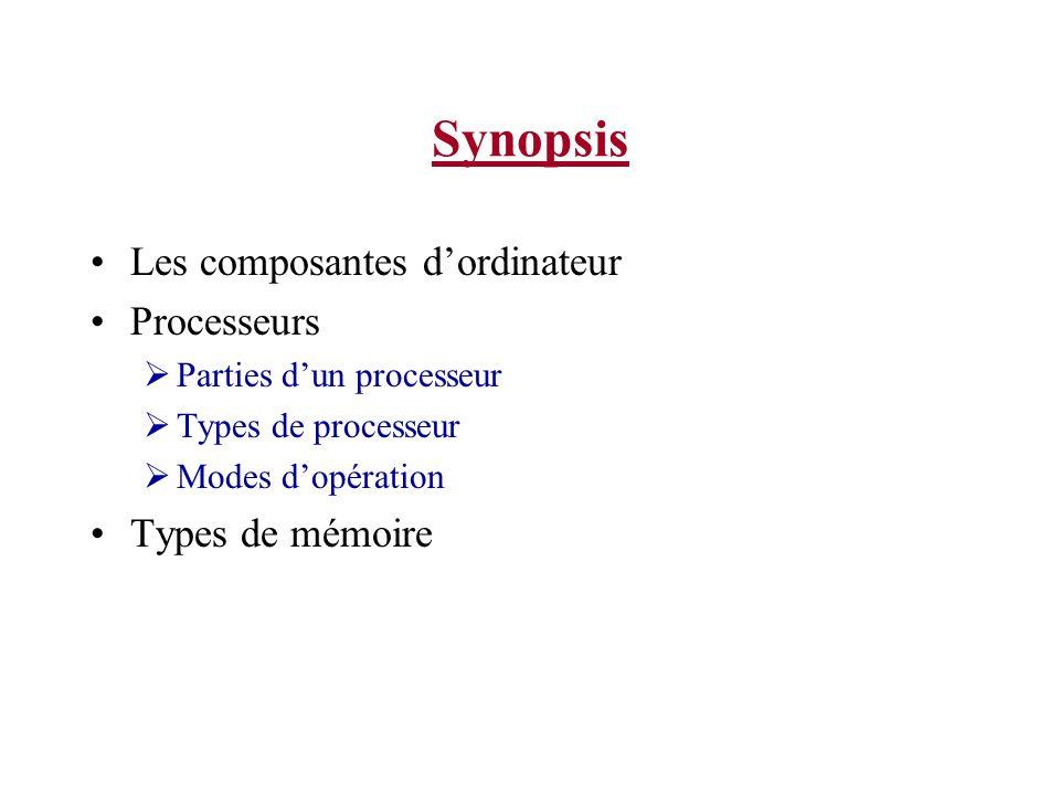 Synopsis Les composantes d'ordinateur Processeurs Types de mémoire