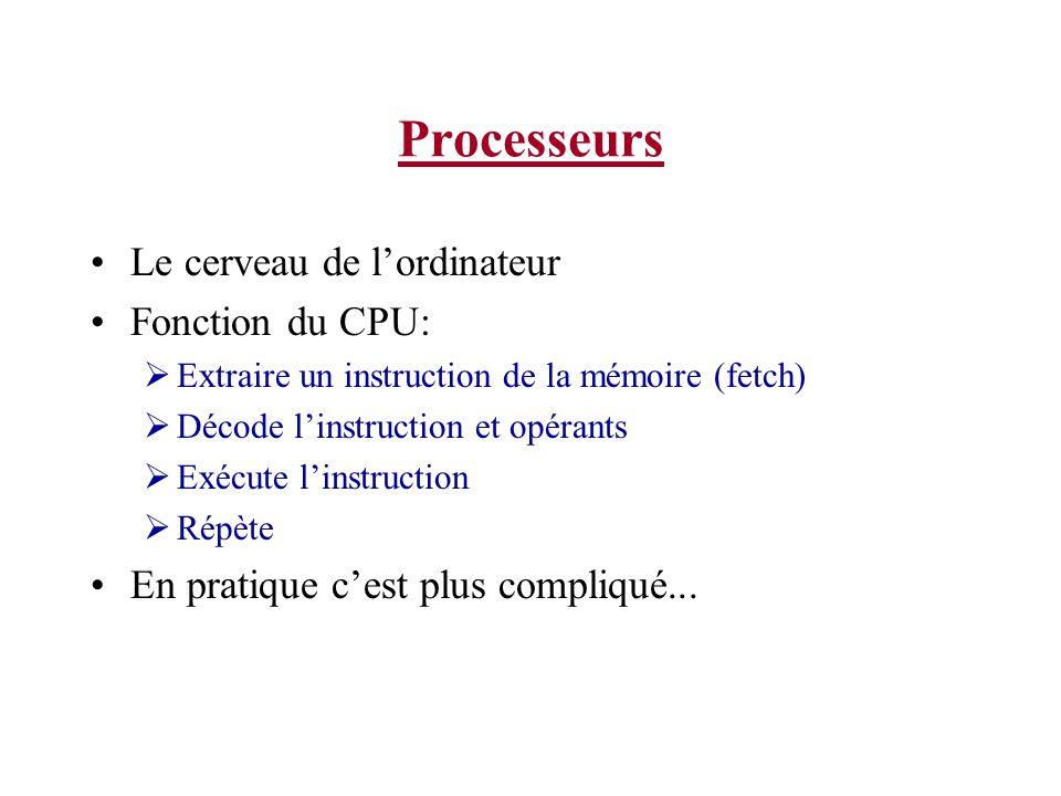 Processeurs Le cerveau de l'ordinateur Fonction du CPU: