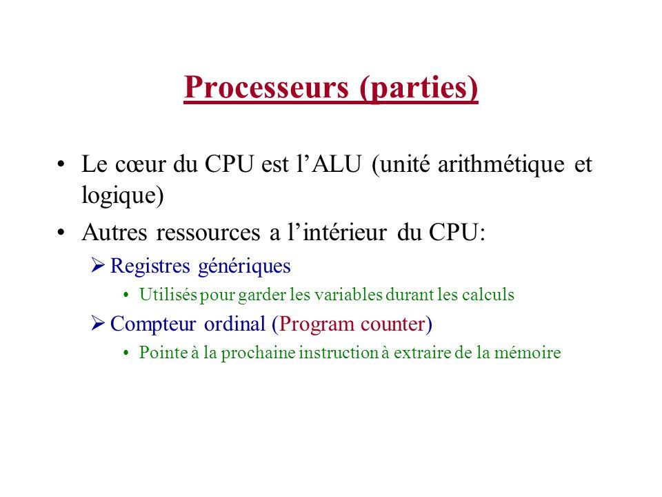 Processeurs (parties)