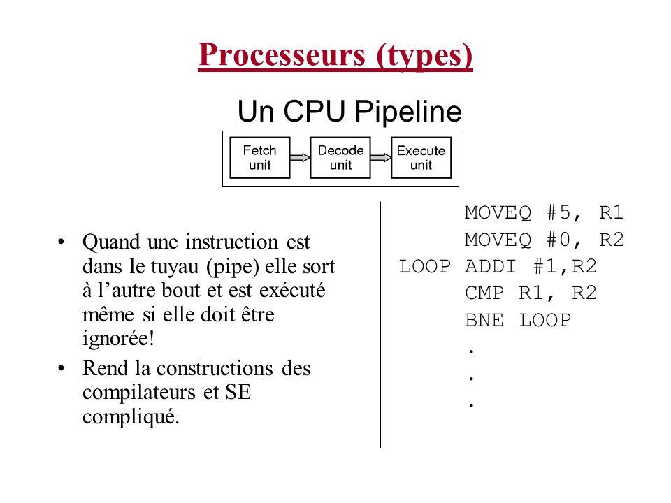 Processeurs (types) Un CPU Pipeline MOVEQ #5, R1 MOVEQ #0, R2