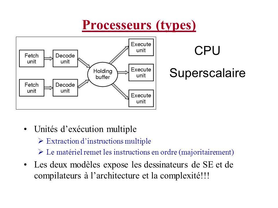 Processeurs (types) CPU Superscalaire Unités d'exécution multiple