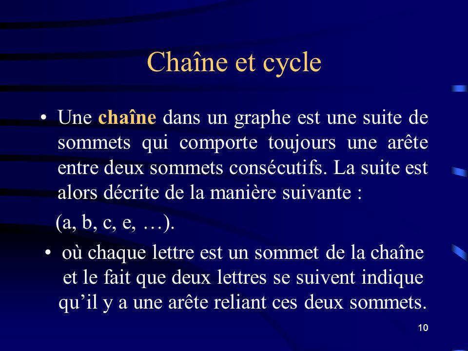 Chaîne et cycle