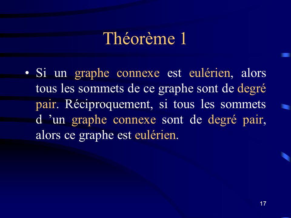 Théorème 1
