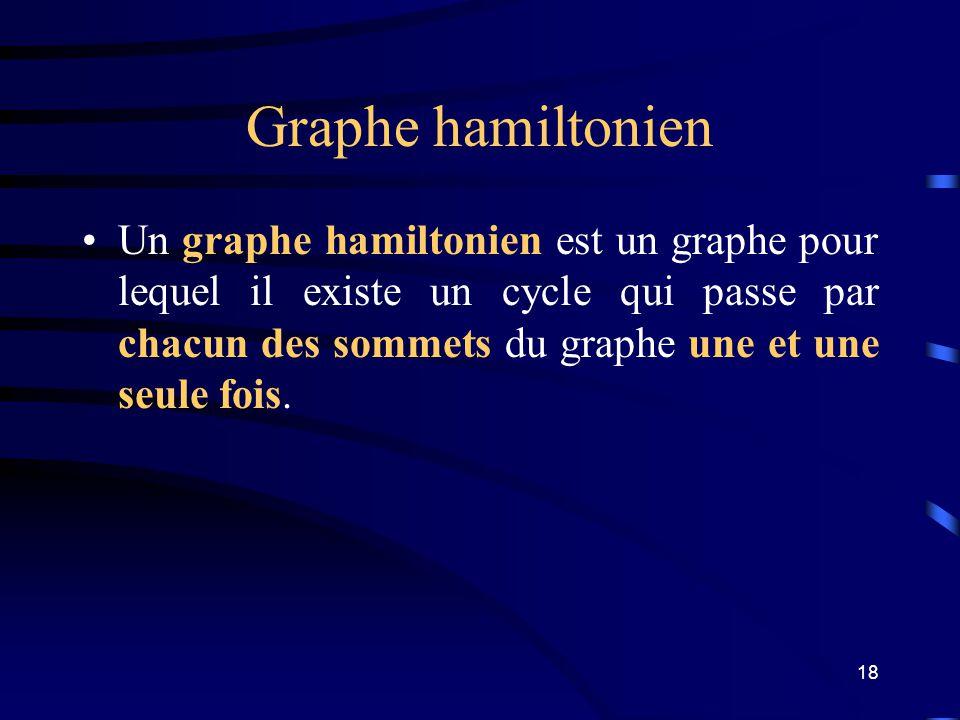 Graphe hamiltonien