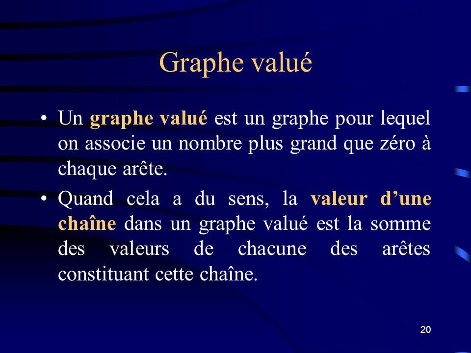 Graphe valué Un graphe valué est un graphe pour lequel on associe un nombre plus grand que zéro à chaque arête.