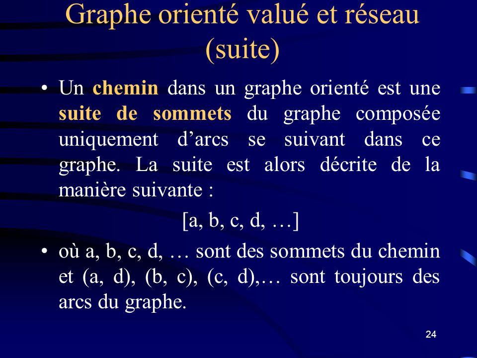Graphe orienté valué et réseau (suite)