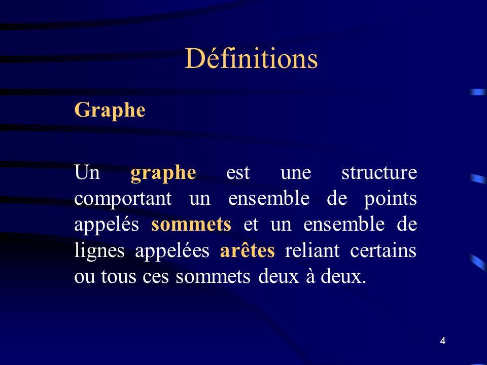 Définitions Graphe.