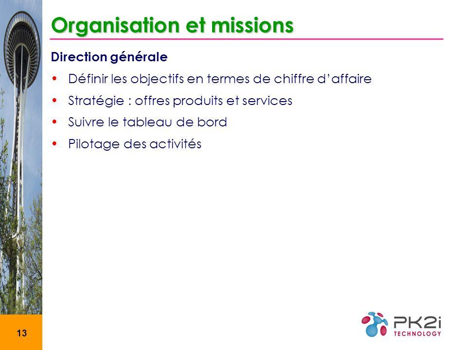 Organisation et missions