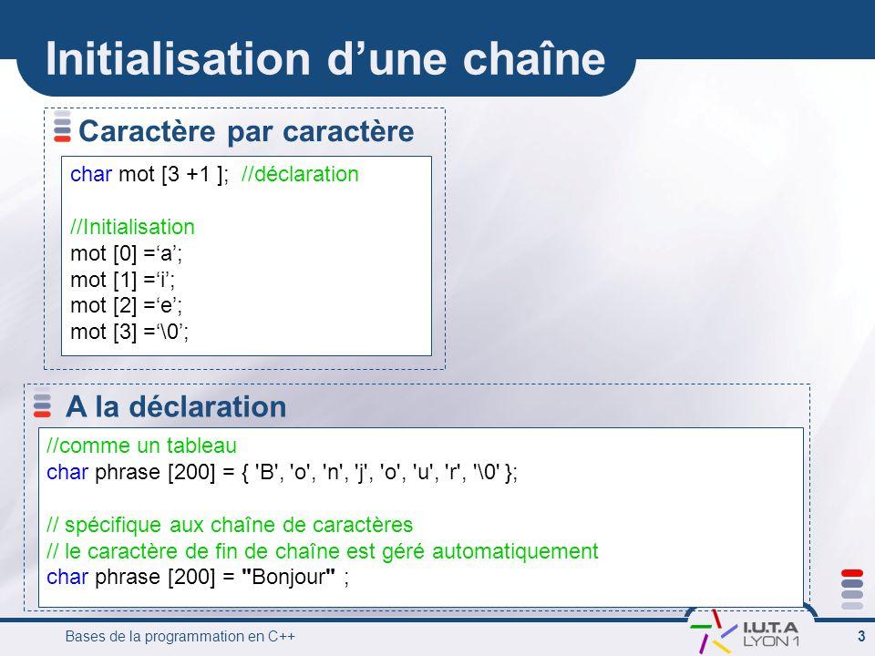 Initialisation d'une chaîne