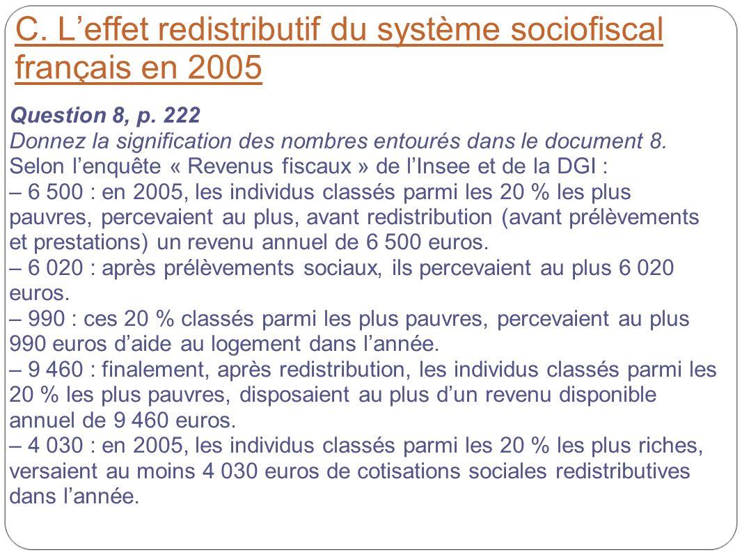 C. L'effet redistributif du système sociofiscal français en 2005