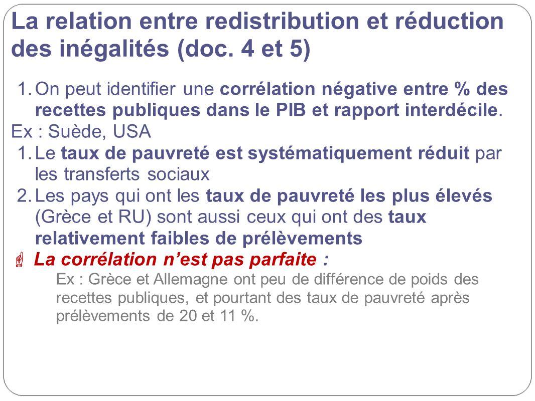 La relation entre redistribution et réduction des inégalités (doc