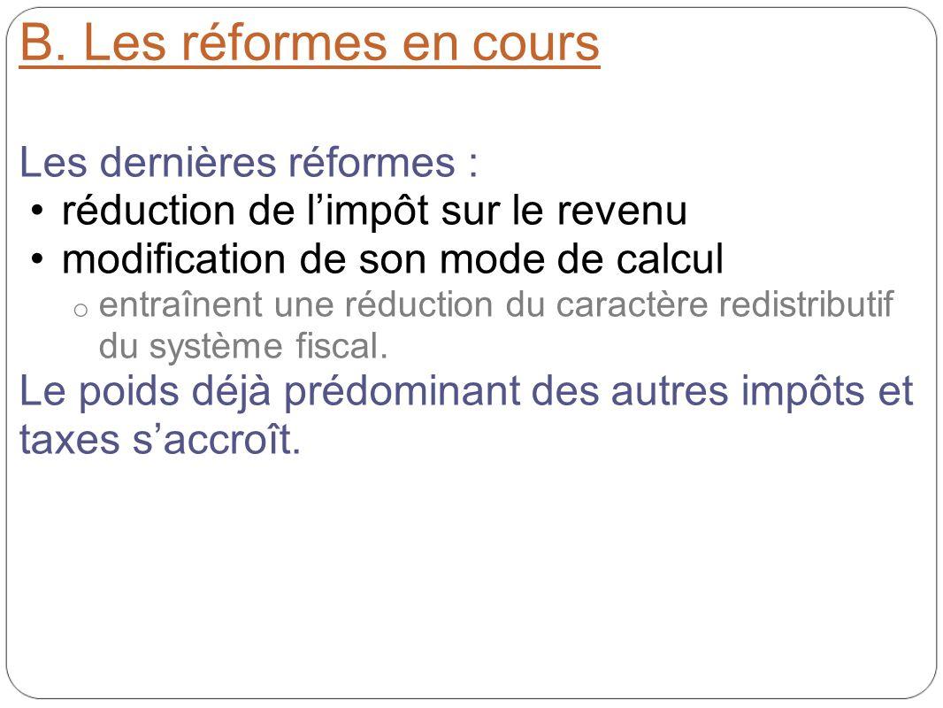 B. Les réformes en cours Les dernières réformes :