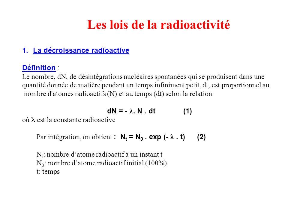 Les lois de la radioactivité
