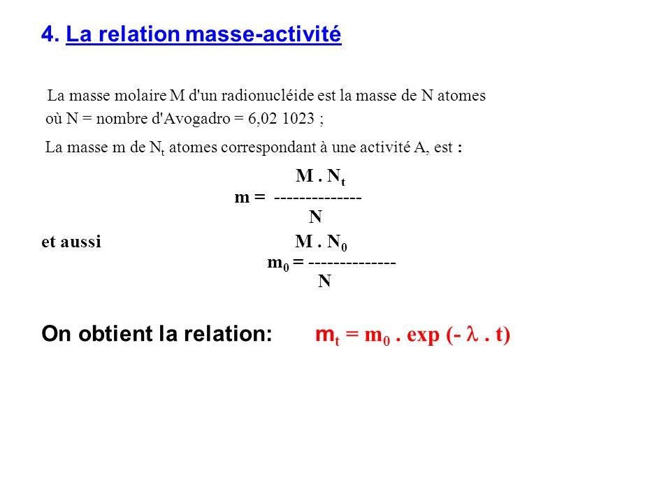 4. La relation masse-activité