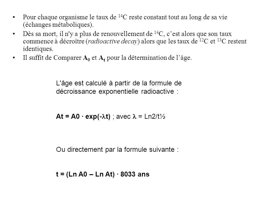 Pour chaque organisme le taux de 14C reste constant tout au long de sa vie (échanges métaboliques).