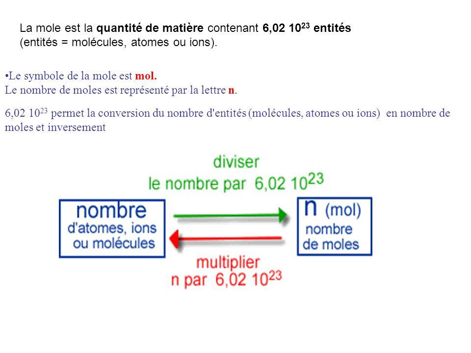 La mole est la quantité de matière contenant 6,02 1023 entités (entités = molécules, atomes ou ions).