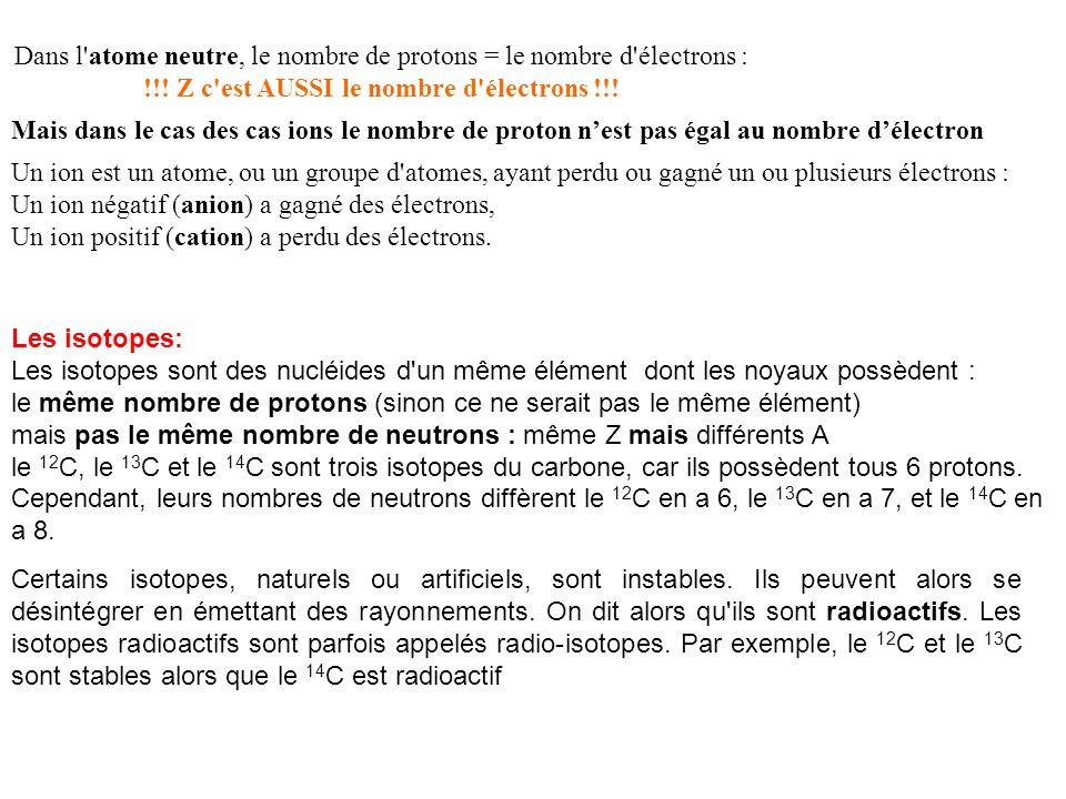 !!! Z c est AUSSI le nombre d électrons !!!