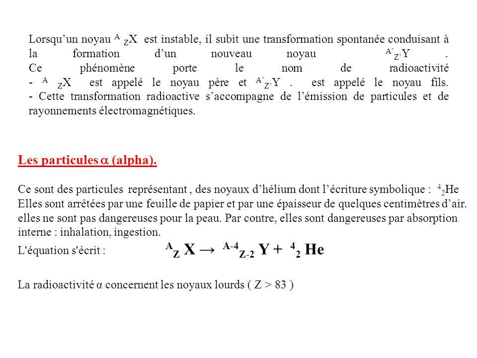 Les particules  (alpha).