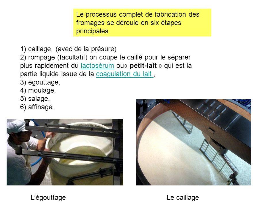 Le processus complet de fabrication des fromages se déroule en six étapes principales