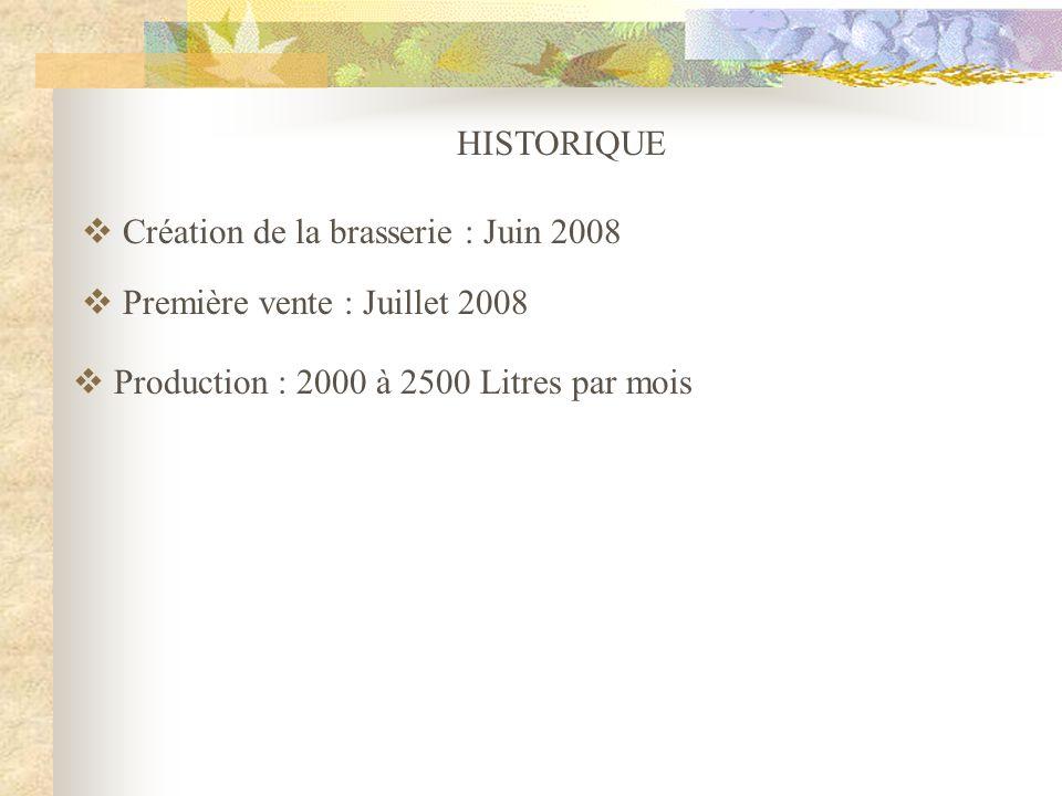 HISTORIQUE Création de la brasserie : Juin 2008. Première vente : Juillet 2008.