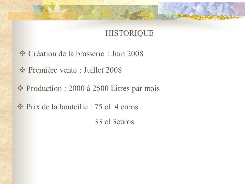 HISTORIQUE Création de la brasserie : Juin 2008. Première vente : Juillet 2008. Production : 2000 à 2500 Litres par mois.