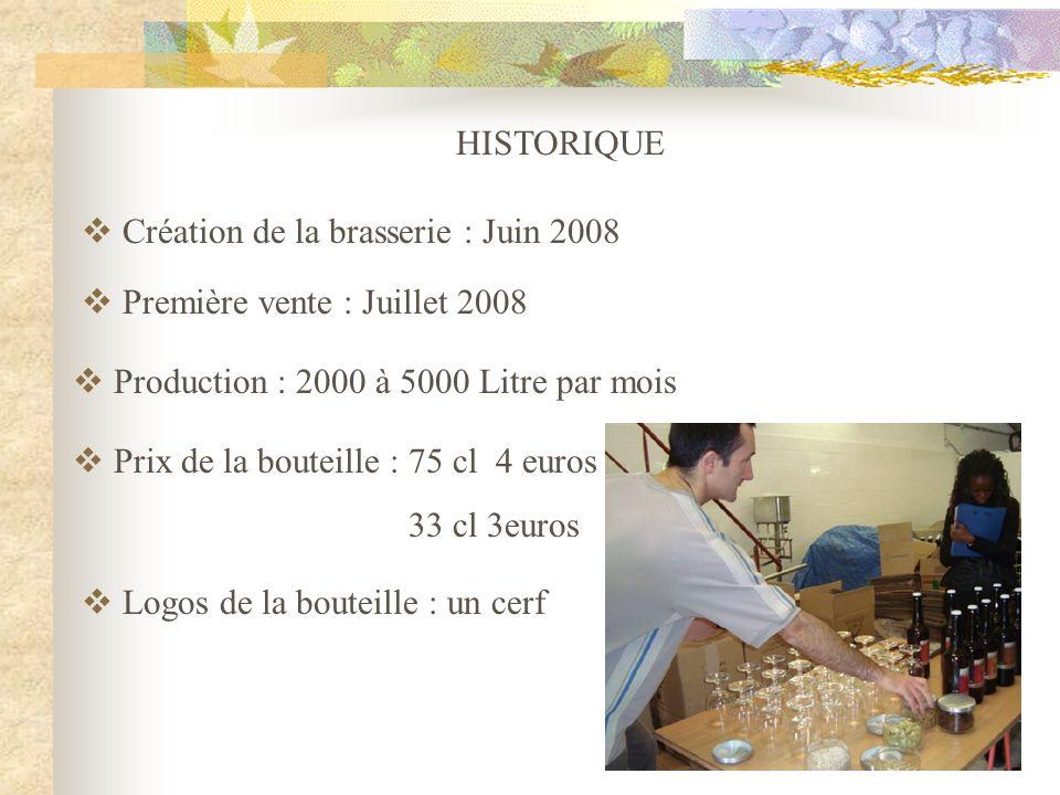 HISTORIQUE Création de la brasserie : Juin 2008. Première vente : Juillet 2008. Production : 2000 à 5000 Litre par mois.