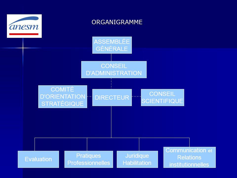 ASSEMBLÉE GÉNÉRALE CONSEIL D'ADMINISTRATION COMITÉ D'ORIENTATION