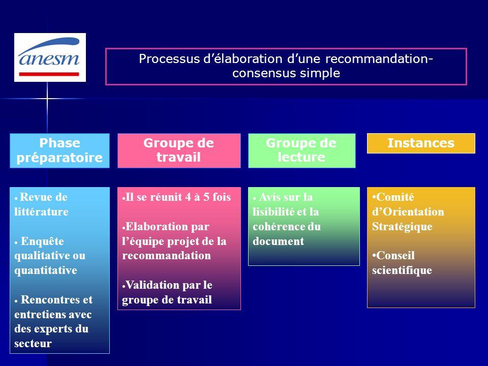 Processus d'élaboration d'une recommandation- consensus simple