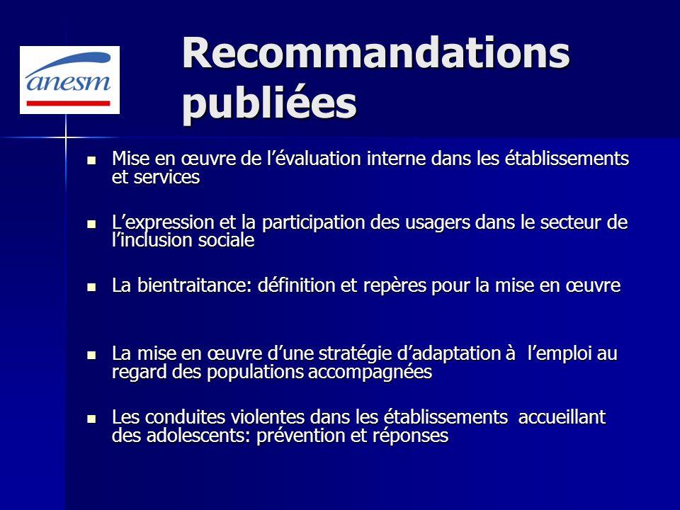 Recommandations publiées